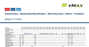 Änderung zum Fahrplanwechsel: vlexx-Fahrpläne zukünftig nur noch digital